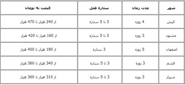 فرارو | افزایش قیمت تورهای خارجی+(جدول قیمت)افزایش قیمت تورهای خارجی+(جدول قیمت)