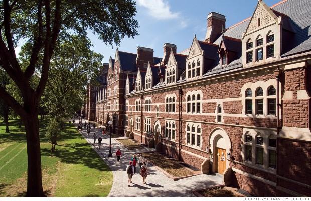 گرانترین دانشگاههای جهان