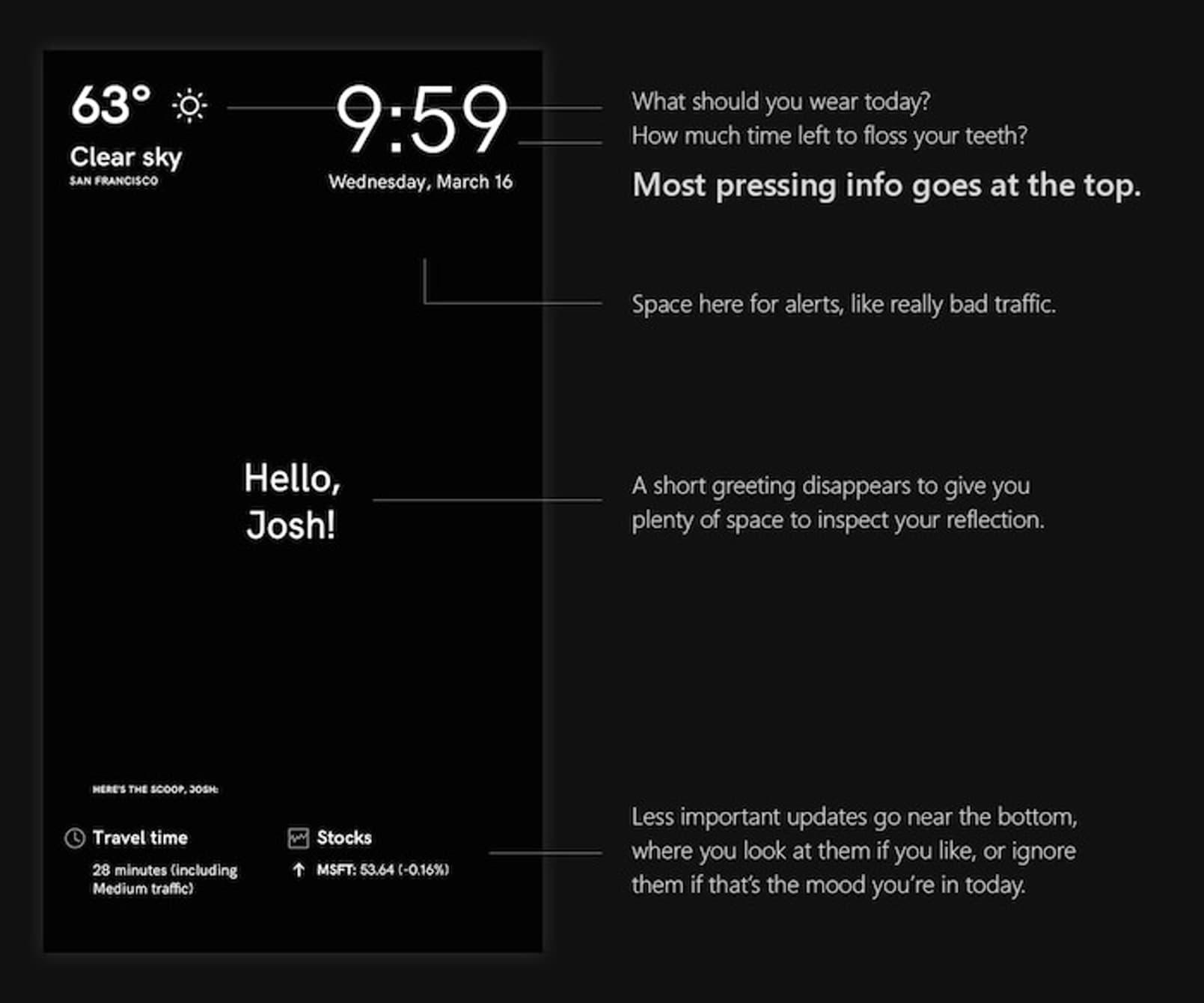 (تصاویر)آینه جادویی و هوشمند مایکروسافت