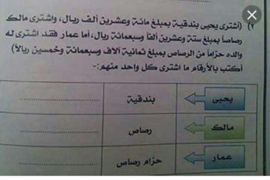 (تصاویر) مطالب کتب درسی داعش!