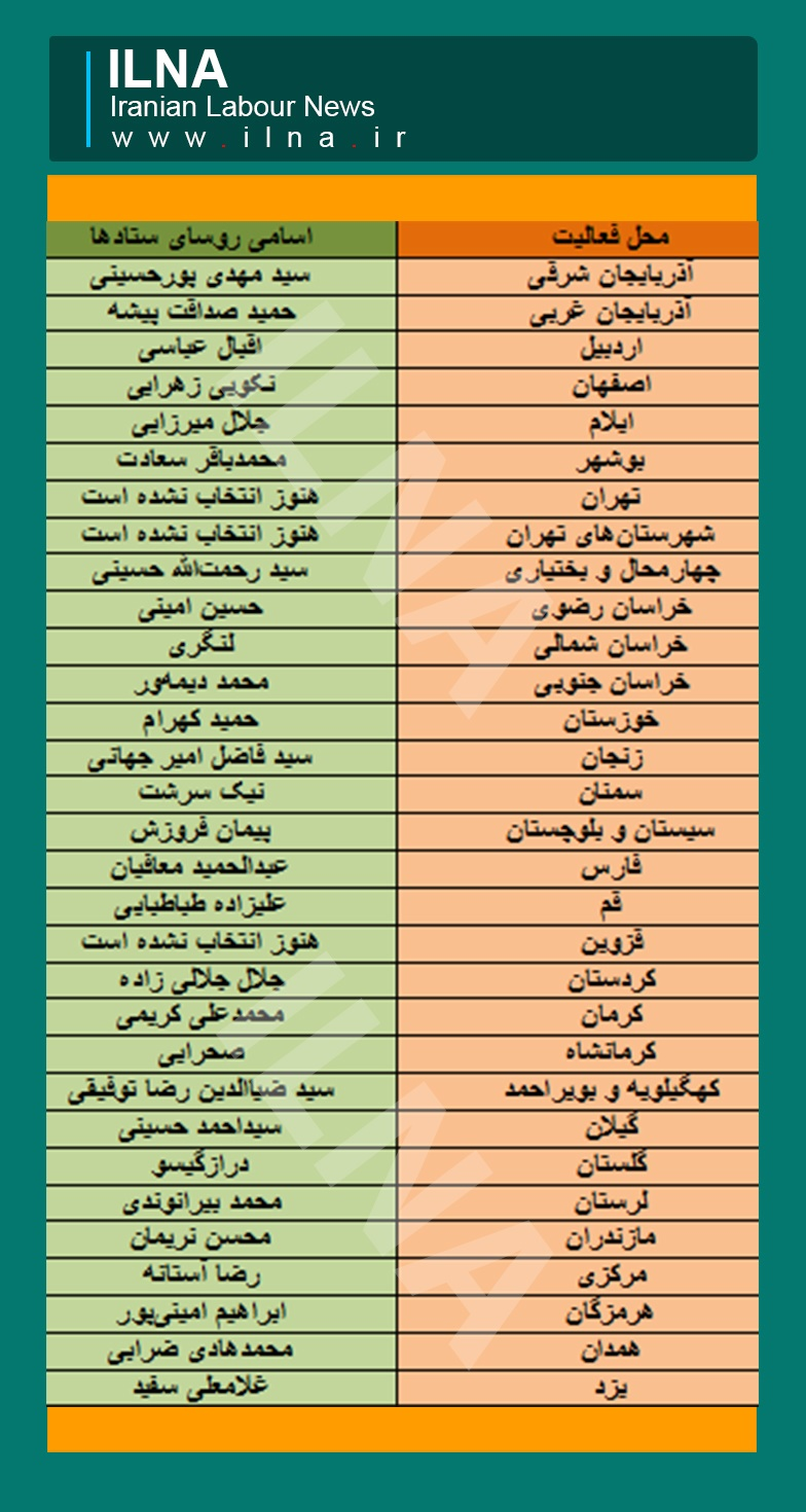 اسامی روسای ستادهای انتخاباتی روحانی