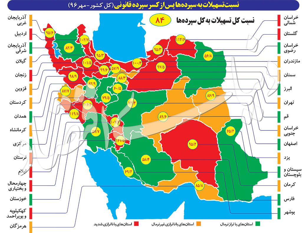 جغرافیای شکاف پولی در استانها