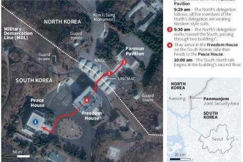 رمز موفقیت کره در رسیدن به سلاح هستهای چه بود؟