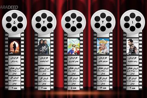 پنج فیلم پرفروش هفته سوم اسفند