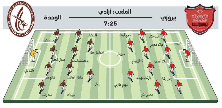 ترکیب تخیلی پرسپولیس مقابل الوحده در لیگ قهرمانان آسیا!
