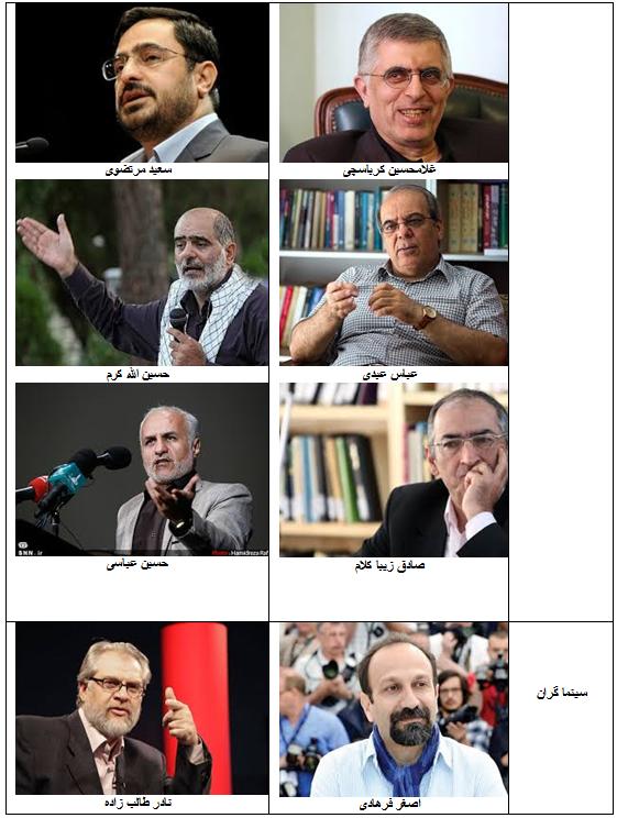 حامیان روحانی و رئیسی