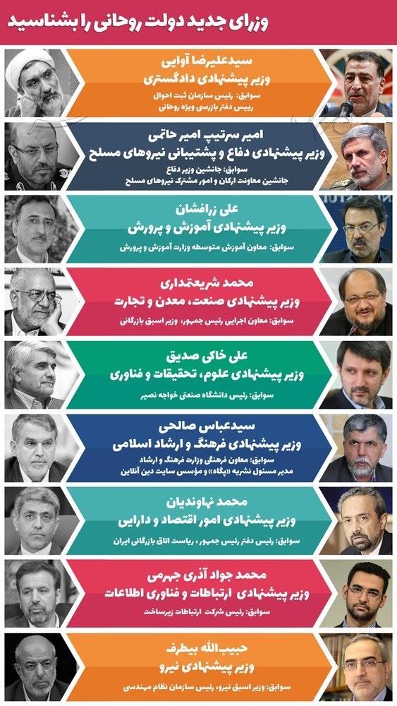 وزرای جدید دولت روحانی را بشناسید