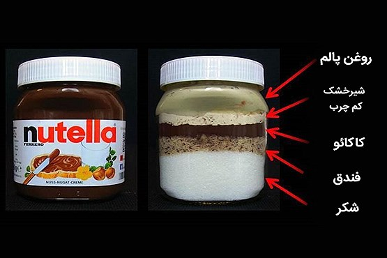 افشای مواد تشکیل دهنده شکلات نوتلا