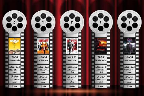 پنج فیلم پرفروش آخرین هفته فروردین
