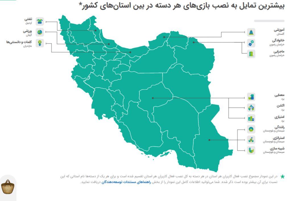 ۱۲راز برای تولیدکنندگان و خریداران اپلیکیشنها و بازیهای موبایلی در ایران