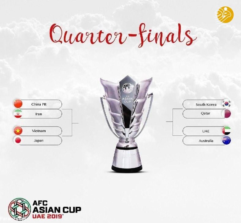 برنامه کامل مرحله یک چهارم نهایی جام ملتهای آسیا