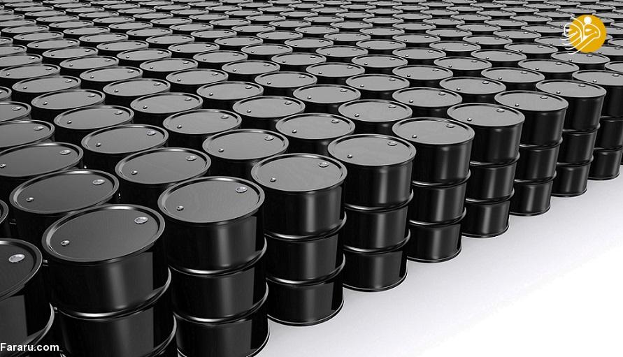 وضعیت بازار نفت تغییر کرده است