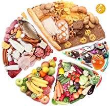 نکات کلیدی درباره کیفیت رژیم غذایی