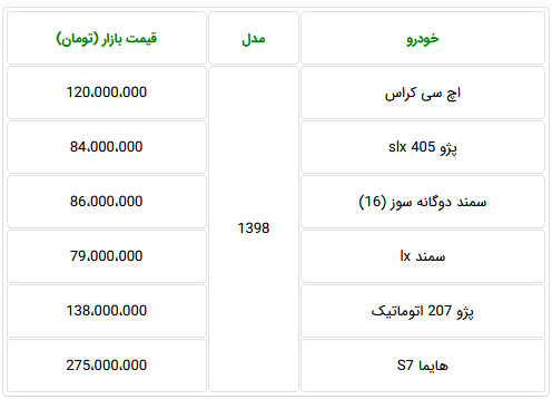 کدام محصولات ایران خودرو با مدل ۹۸ وارد بازار شدند (+ قیمت)