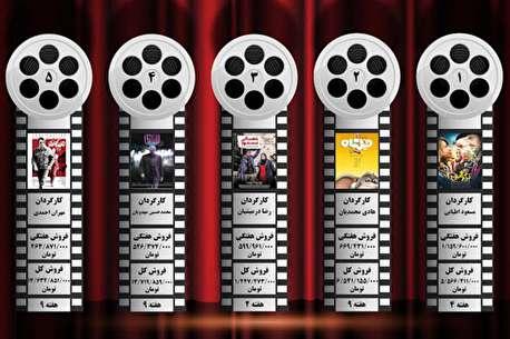 (ویدئو) پنج فیلم پرفروش هفته سوم اردیبهشت