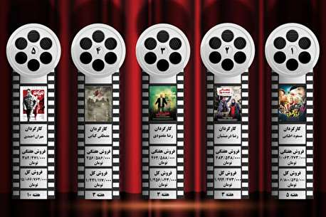 (ویدئو) پنج فیلم پرفروش هفته اول خرداد