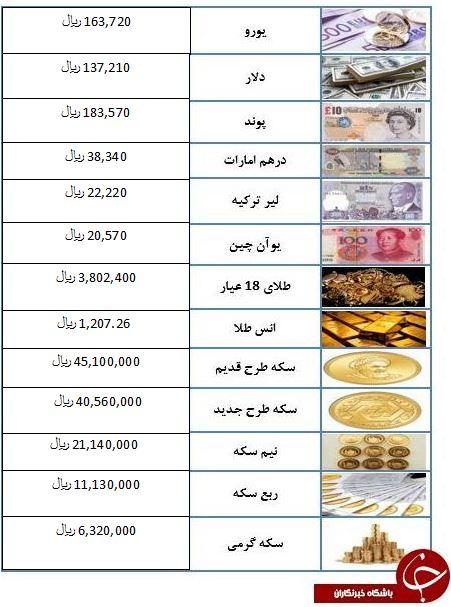 قیمت سکه، طلا و دلار در بازار