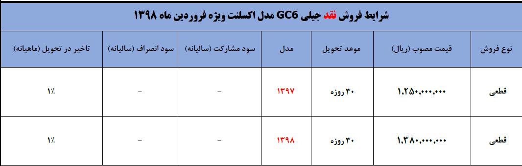 اعلام قیمت جدید خودروی جیلی GC6 مدل ۹۸ +جدول