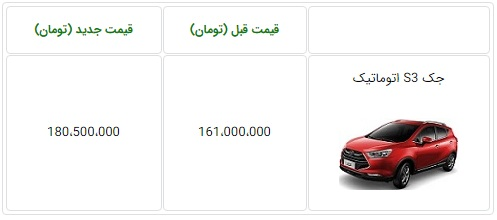 قیمت جدید جک S۳ اتوماتیک؛ کرمان موتور ۱۹ میلیون گران کرد!