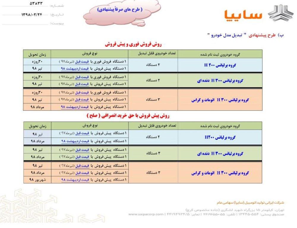 شکست سنگین رسالت در اصفهان/ساروی ها از صعود بازماندند