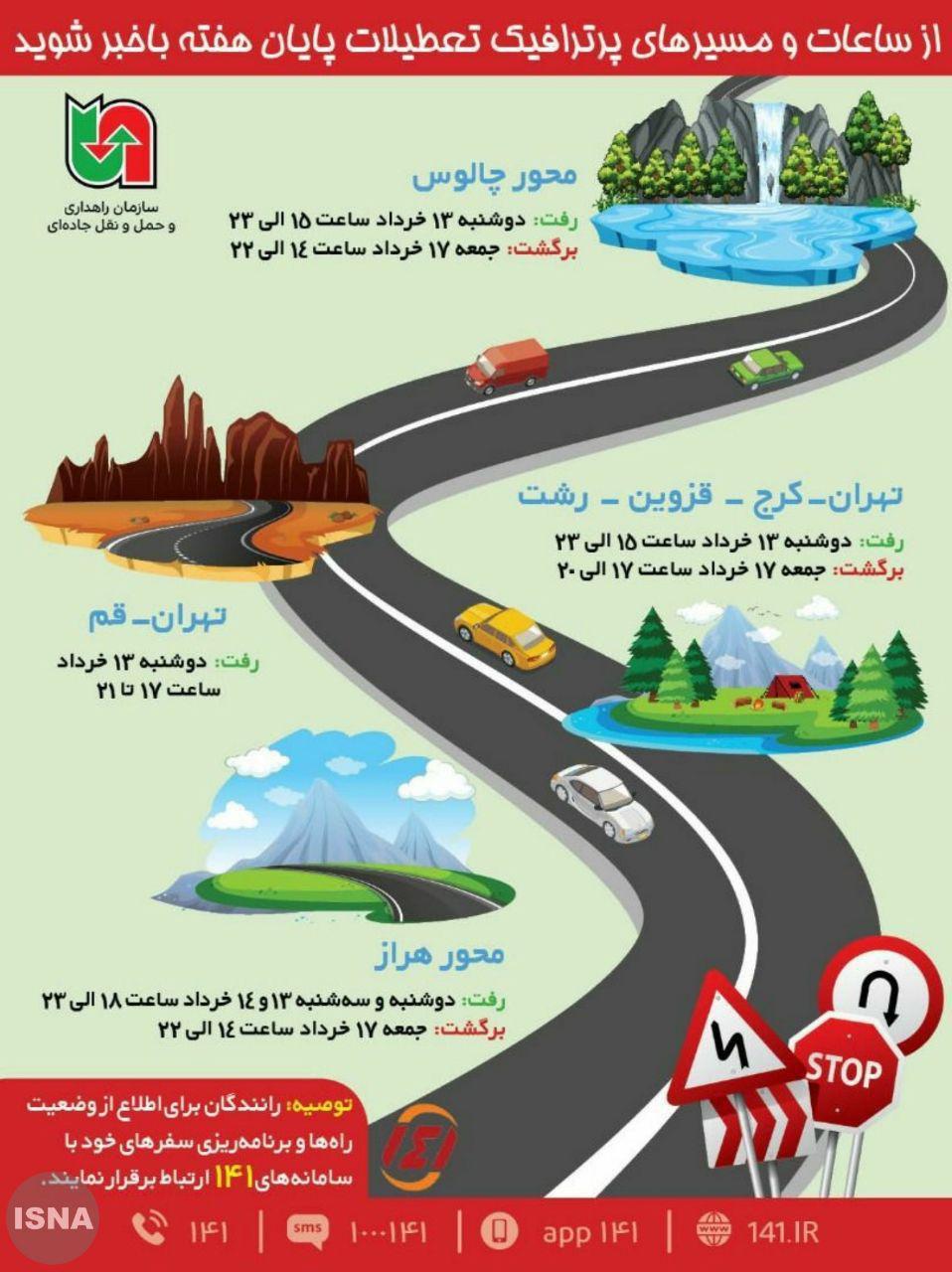 پیش بینی وضع هوا و جاده های کشور در تعطیلات