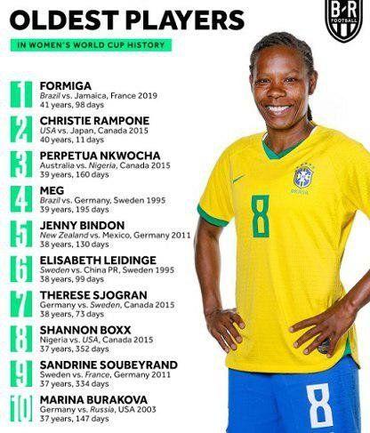 (عکس) مسنترین بازیکن جام جهانی زنان