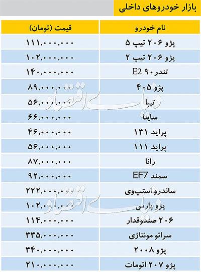 (جدول) قیمت خودروهای داخلی در بازار
