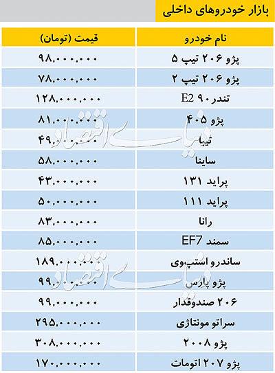 قیمت خودروهای پرفروش بازار در بازار امروز 25 خرداد 98