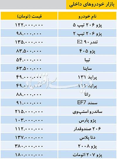 بازار خودروهای داخلی در بازار امروز ۵ خرداد ۹۸