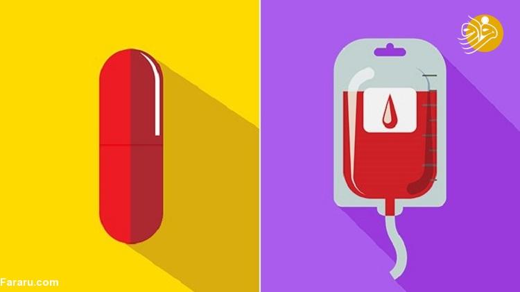 کم خونی چیست؟
