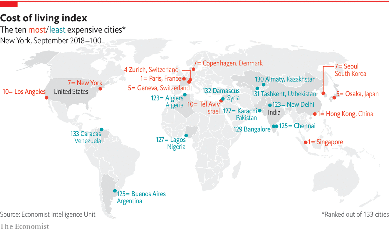 گرانترین شهرهای جهان برای مهاجران در سال ۲۰۱۹