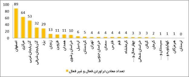 نقشه جغرافیایی معادن سنگ ساختمانی ایران