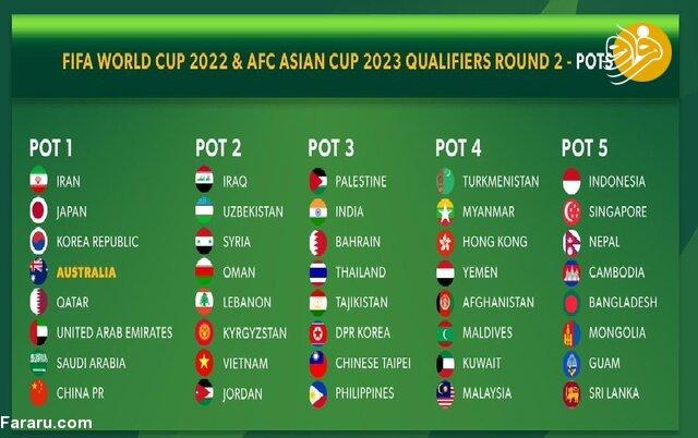 گروه ایران در مقدماتی جام جهانی۲۰۲۲؛ باز هم عراق!