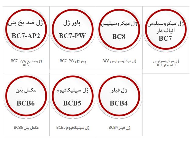 بتن شیمی خاتم دارای بهترین روان کننده بتن و ژل میکروسیلیس با استاندارد ایران