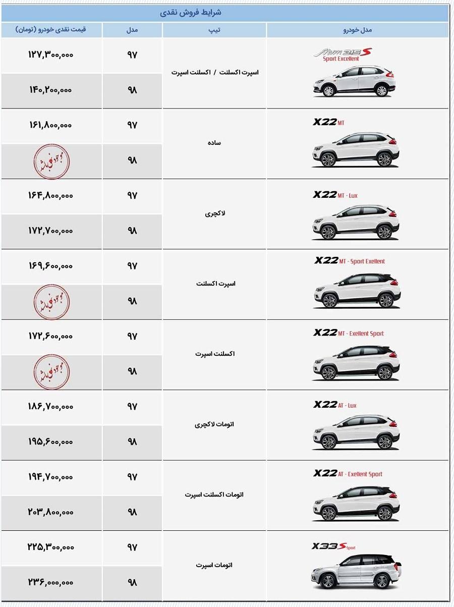 قیمت جدید محصولات MVM؛ مدیران خودرو همچنان گران میکند!