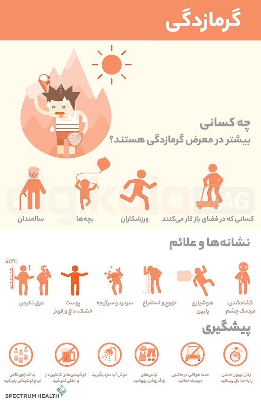 علائم، خطرات و راههای پیشگیری از گرمازدگی