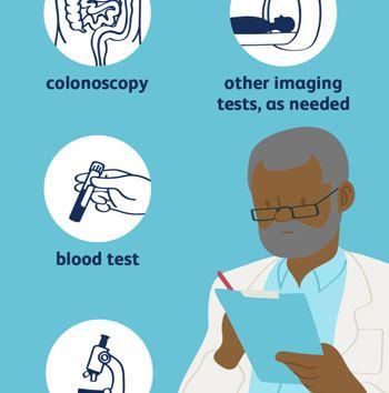 کولیت زخمی روده (زخم روده بزرگ): درمان با دارو و جراحی