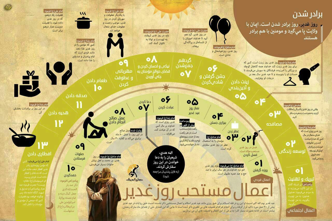 فضیلت و اعمال شب و روز عید غدیر