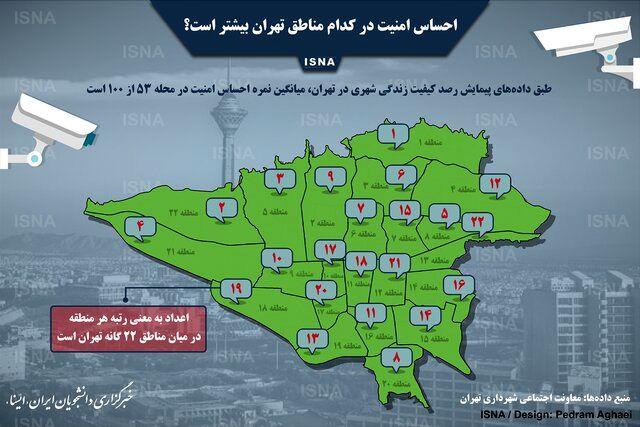 احساس امنیت در کدام مناطق تهران بیشتر است؟