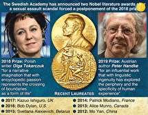 چرا جایزه نوبل ادبیات ۲۰۱۹ جنجالی شد؟