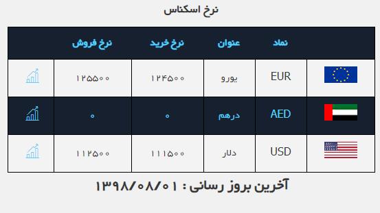نرخ ارز، سکه، طلا و دلار در بازار امروز چهارشنبه اول آبان ۹۸ //////