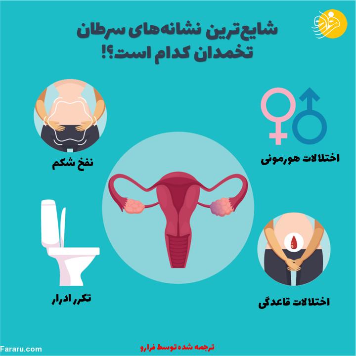  ۱۰ باور نادرست و شایع از سرطان تخمدان که باید بدانید و اصلاح کنید!