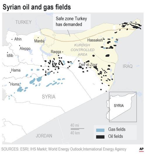 تغییر استراتژی آمریکا در سوریه
