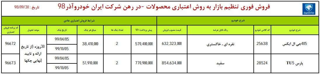شنبه آغاز طرح فروش اقساطی ایران خودرو + جزئیات