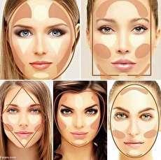 حرفهای آرایش کنید؛ کانتور کردن صورت و تکنیکهای آن