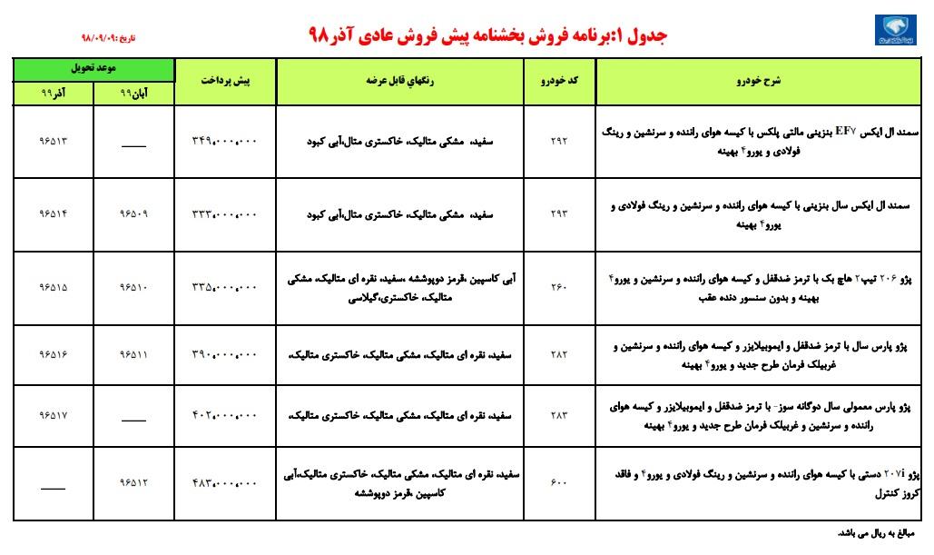 طرح جدید پیش فروش ایران خودرو؛ تحویل مهر و آبان ۹۹